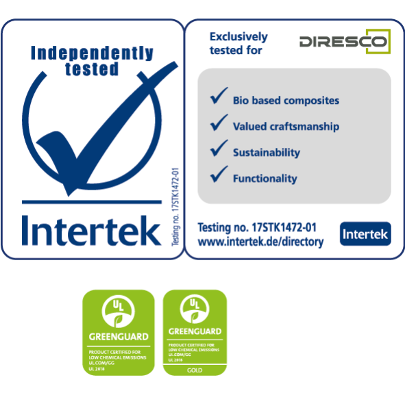 Greenguard, Intertek en NSF-label